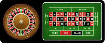 Tips For Roulette When Playing an American Roulette Wheel