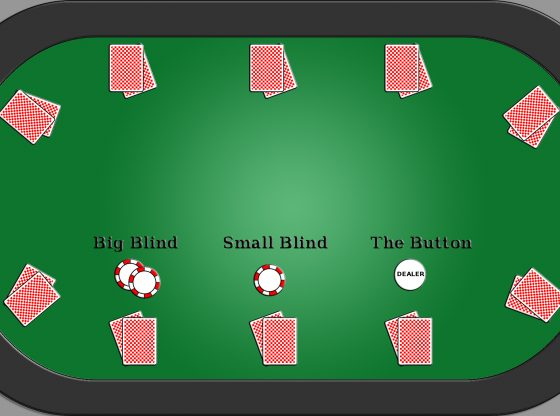 How to Play Poker in the Big and Small Blind